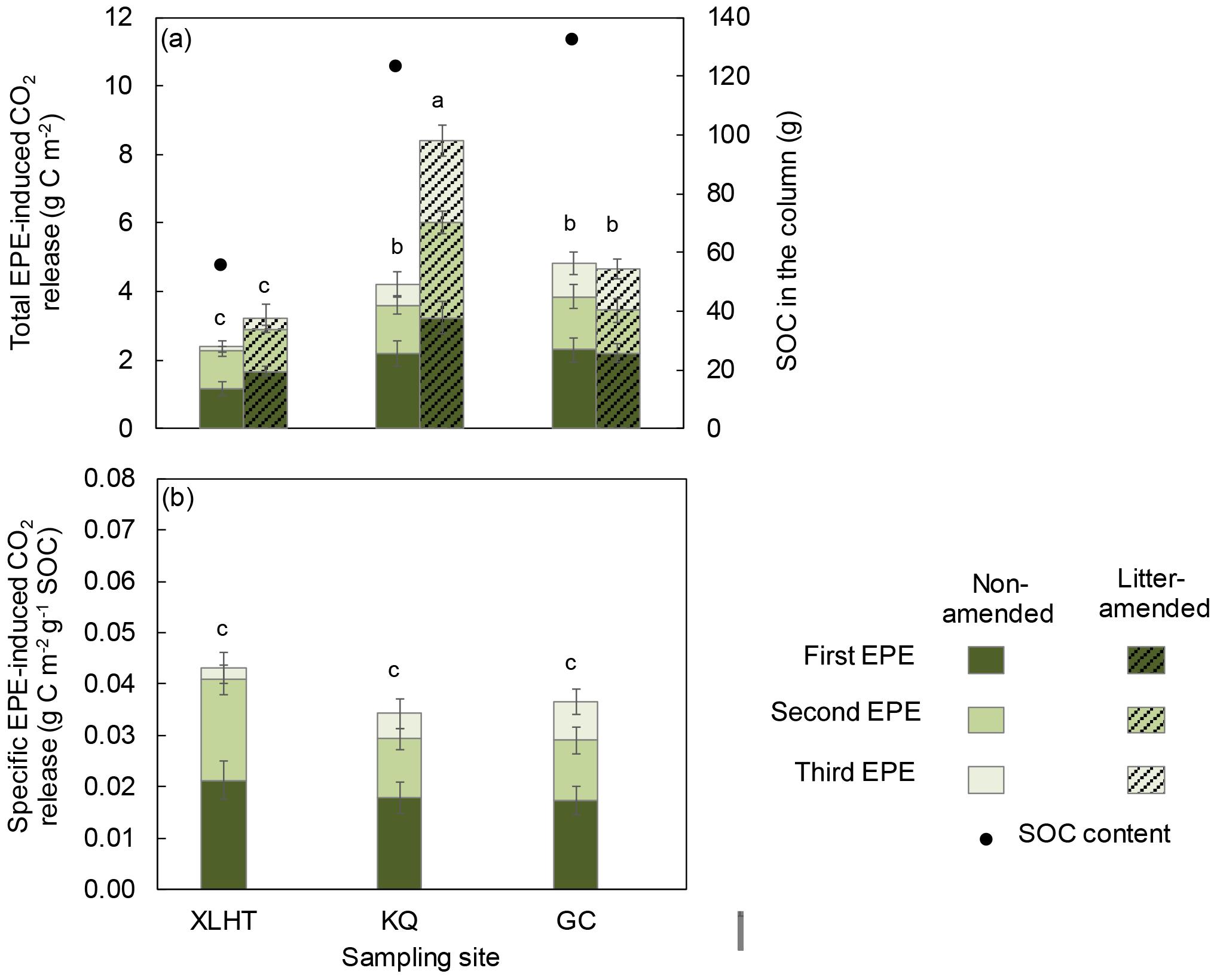 Study Using Bouncless Switch With Ne555 Laboratory Incubation