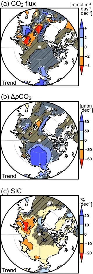 https://www.biogeosciences.net/15/1643/2018/bg-15-1643-2018-f12