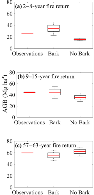 https://www.biogeosciences.net/15/233/2018/bg-15-233-2018-f02