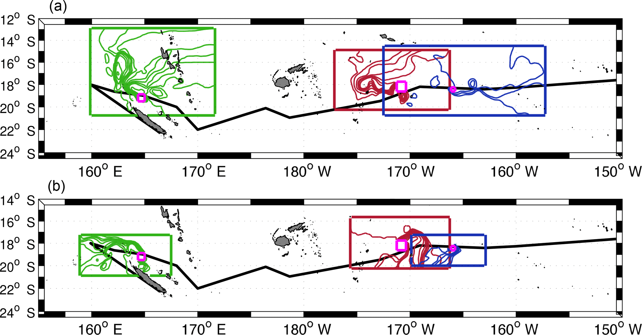 BG - Large- to submesoscale surface circulation and its implications