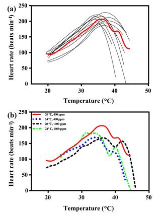 https://www.biogeosciences.net/15/2803/2018/bg-15-2803-2018-f01