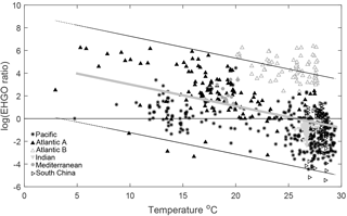 https://www.biogeosciences.net/15/3541/2018/bg-15-3541-2018-f06