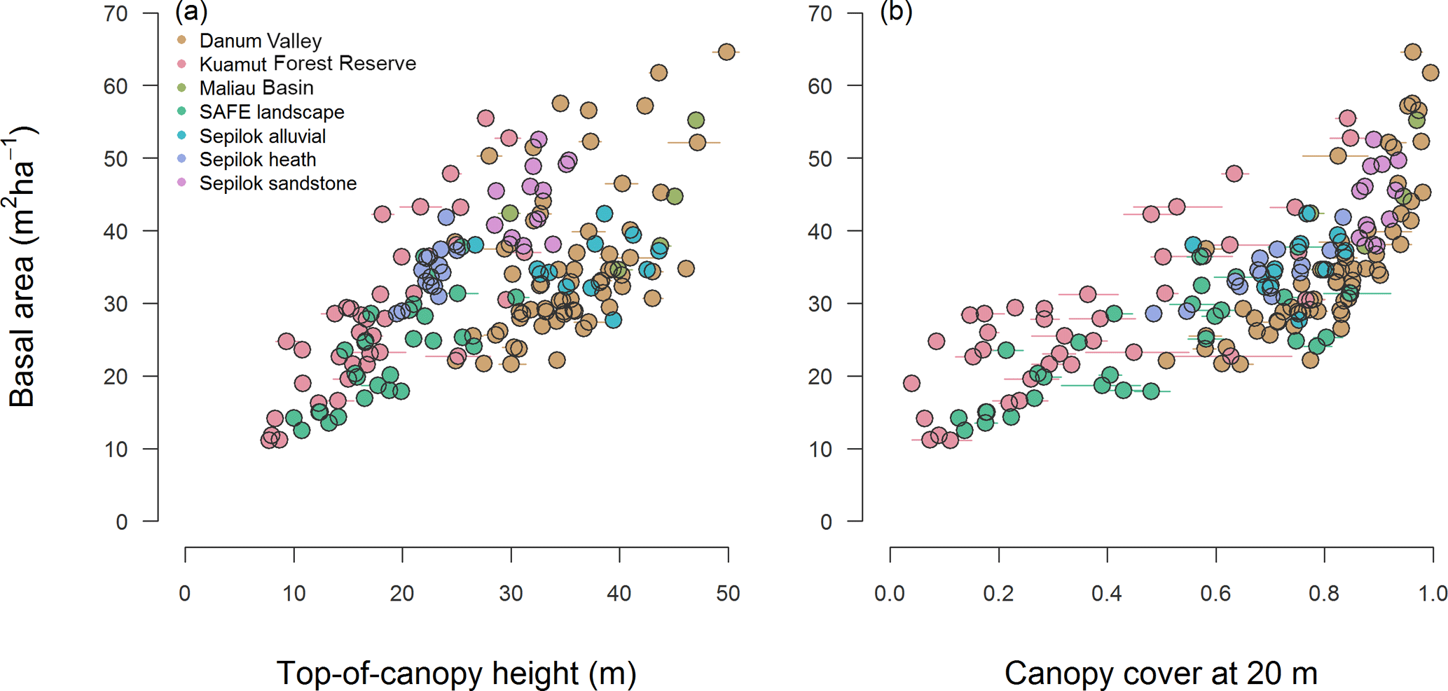 BG - Estimating aboveground carbon density and its uncertainty in