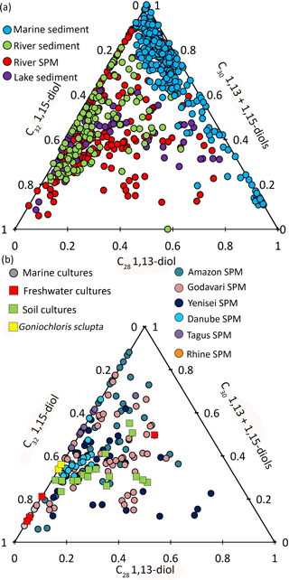 https://www.biogeosciences.net/15/4147/2018/bg-15-4147-2018-f04