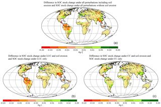 https://www.biogeosciences.net/15/4459/2018/bg-15-4459-2018-f08