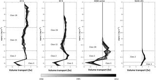 https://www.biogeosciences.net/15/4661/2018/bg-15-4661-2018-f12
