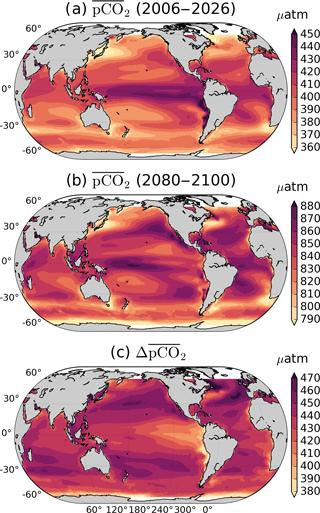 https://www.biogeosciences.net/15/5315/2018/bg-15-5315-2018-f02