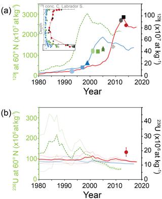 https://www.biogeosciences.net/15/5545/2018/bg-15-5545-2018-f06