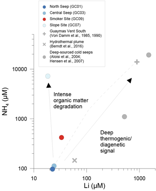 https://www.biogeosciences.net/15/5715/2018/bg-15-5715-2018-f07