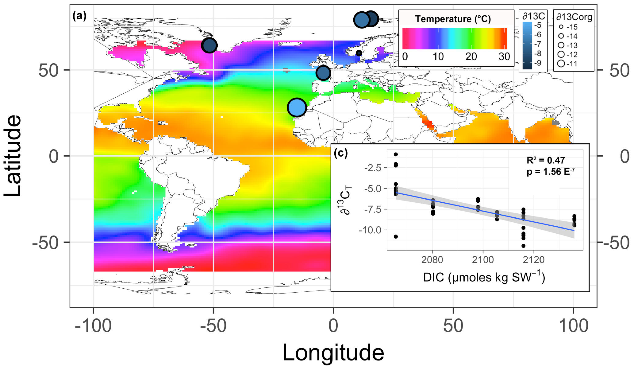 BG - Latitudinal trends in stable isotope signatures and