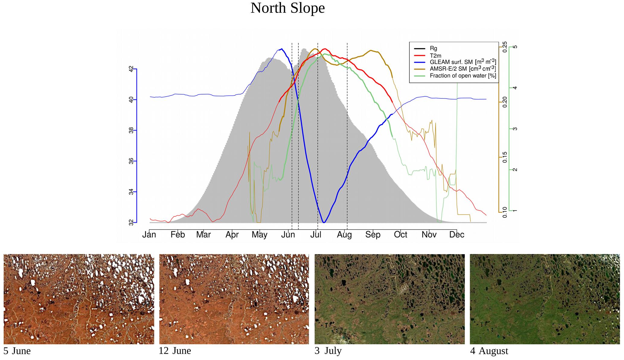BG - Assessing the dynamics of vegetation productivity in ...