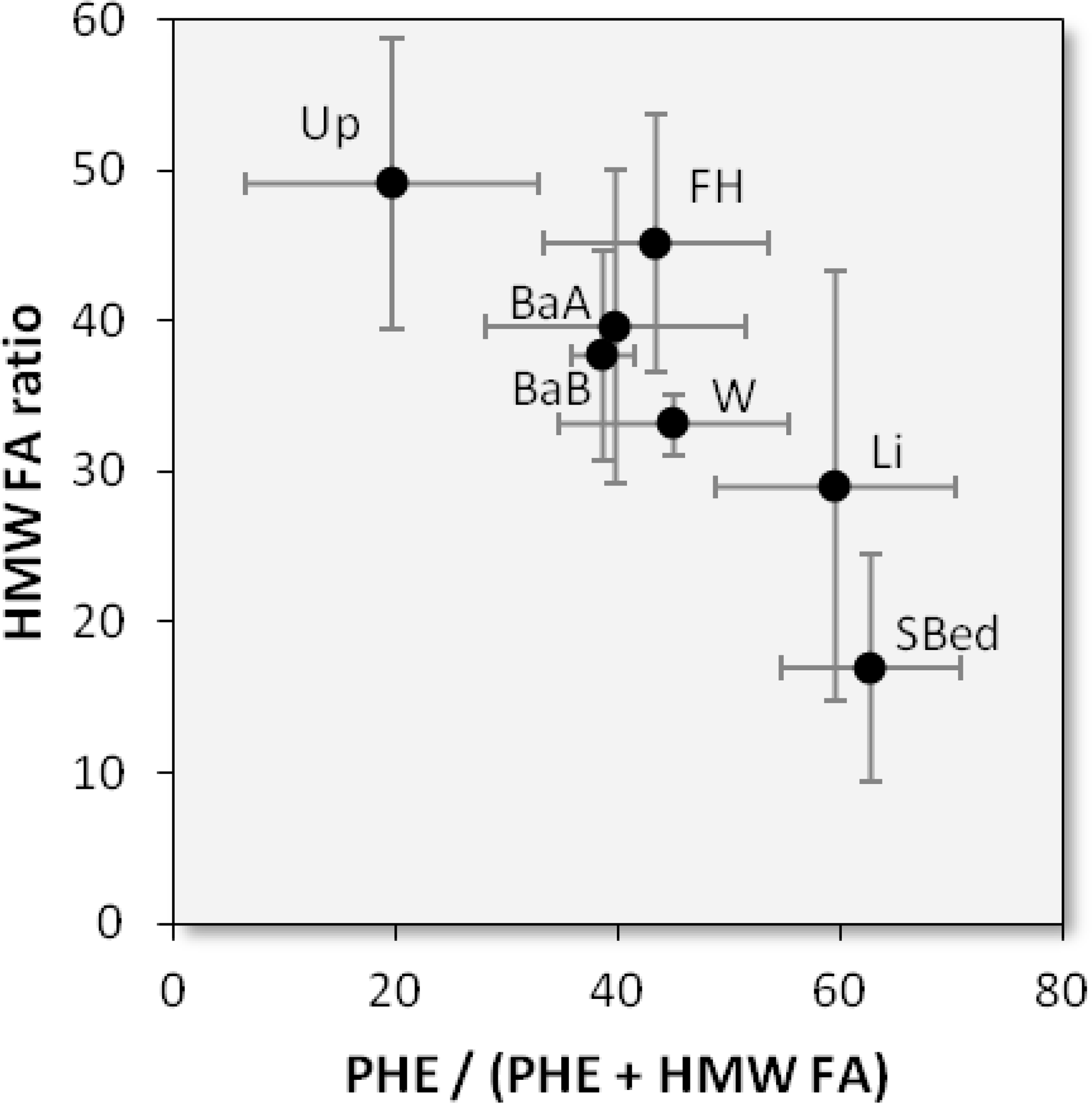 Pca To Determine Marshall Mg Cab Wiring Diagram