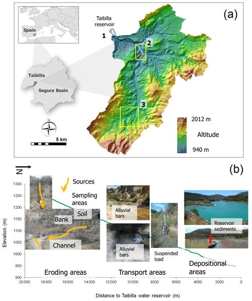 https://www.biogeosciences.net/16/1035/2019/bg-16-1035-2019-f01