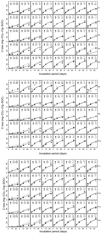 https://www.biogeosciences.net/16/1187/2019/bg-16-1187-2019-f14-part01