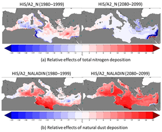 https://www.biogeosciences.net/16/135/2019/bg-16-135-2019-f17