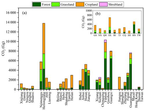 https://www.biogeosciences.net/16/1629/2019/bg-16-1629-2019-f01