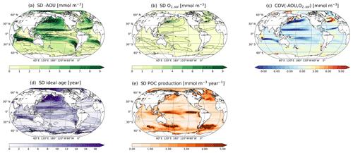 https://www.biogeosciences.net/16/1755/2019/bg-16-1755-2019-f07