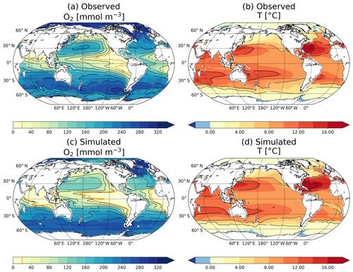 https://www.biogeosciences.net/16/1755/2019/bg-16-1755-2019-f13