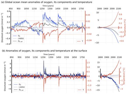 https://www.biogeosciences.net/16/1755/2019/bg-16-1755-2019-f16