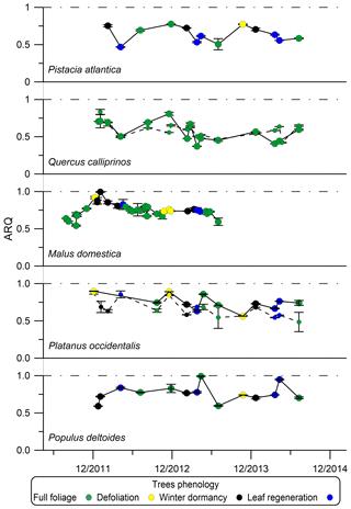 https://www.biogeosciences.net/16/177/2019/bg-16-177-2019-f04