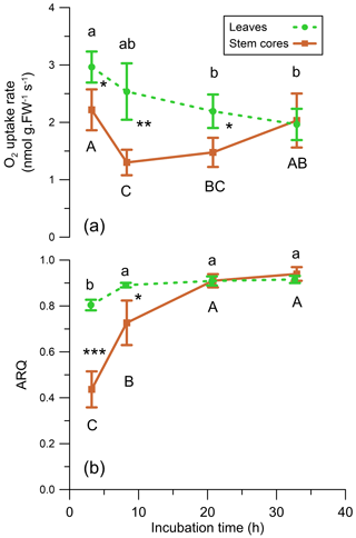 https://www.biogeosciences.net/16/177/2019/bg-16-177-2019-f09