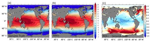 https://www.biogeosciences.net/16/1865/2019/bg-16-1865-2019-f01