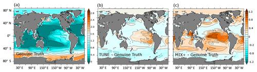 https://www.biogeosciences.net/16/1865/2019/bg-16-1865-2019-f04