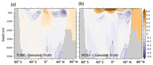 https://www.biogeosciences.net/16/1865/2019/bg-16-1865-2019-f06