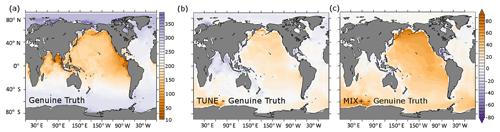 https://www.biogeosciences.net/16/1865/2019/bg-16-1865-2019-f07