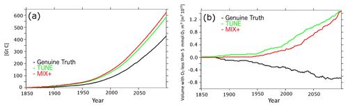 https://www.biogeosciences.net/16/1865/2019/bg-16-1865-2019-f11