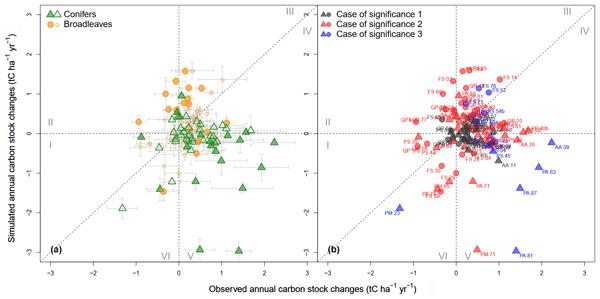 BG - Relations - Use of near-infrared spectroscopy to assess