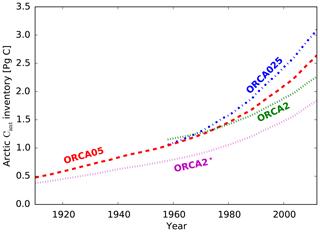 https://www.biogeosciences.net/16/2343/2019/bg-16-2343-2019-f02