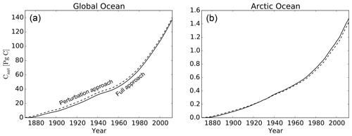 https://www.biogeosciences.net/16/2343/2019/bg-16-2343-2019-f14