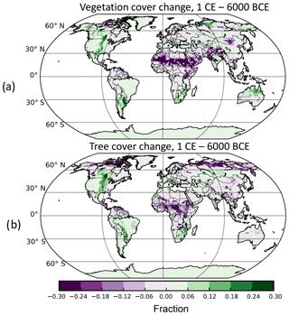 https://www.biogeosciences.net/16/2543/2019/bg-16-2543-2019-f05