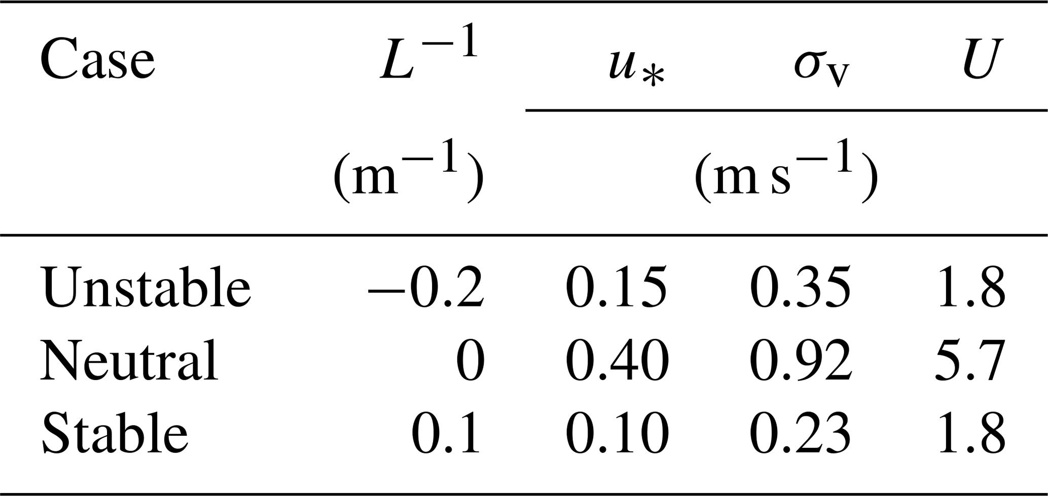 BG - Interpreting eddy covariance data from heterogeneous