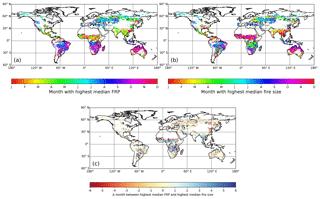 https://www.biogeosciences.net/16/275/2019/bg-16-275-2019-f04