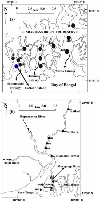 https://www.biogeosciences.net/16/289/2019/bg-16-289-2019-f01