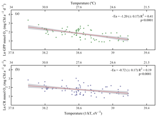 https://www.biogeosciences.net/16/2983/2019/bg-16-2983-2019-f07