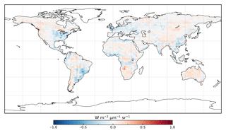 https://www.biogeosciences.net/16/3069/2019/bg-16-3069-2019-f03