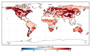 https://www.biogeosciences.net/16/3069/2019/bg-16-3069-2019-f17