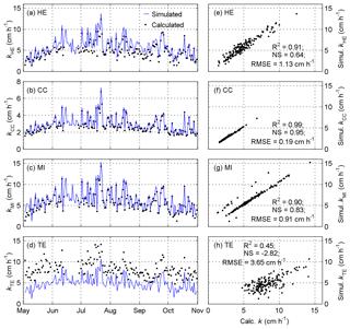 https://www.biogeosciences.net/16/3297/2019/bg-16-3297-2019-f03