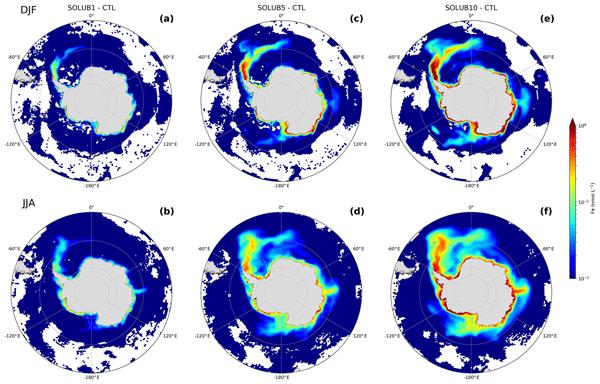 BG Sensitivity Of Ocean Biogeochemistry To The Iron Supply From The Antarctic Ice Sheet Explored With A Biogeochemical Model