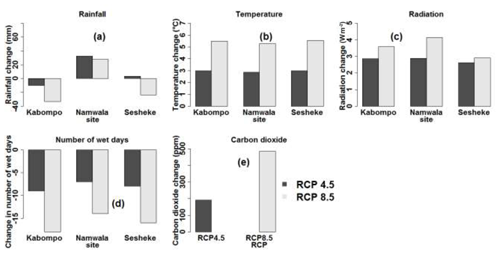 https://www.biogeosciences.net/16/3853/2019/bg-16-3853-2019-f02