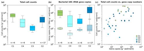 https://www.biogeosciences.net/16/3941/2019/bg-16-3941-2019-f04