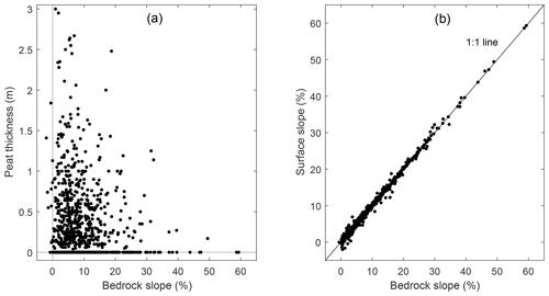 https://www.biogeosciences.net/16/3977/2019/bg-16-3977-2019-f05