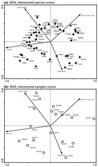 https://www.biogeosciences.net/16/4023/2019/bg-16-4023-2019-f03