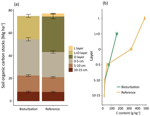 https://www.biogeosciences.net/16/4145/2019/bg-16-4145-2019-f02