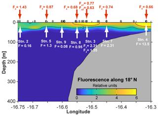 https://www.biogeosciences.net/16/4157/2019/bg-16-4157-2019-f05