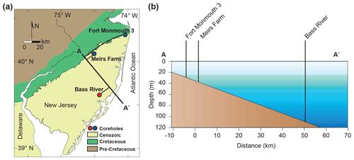 https://www.biogeosciences.net/16/4201/2019/bg-16-4201-2019-f01