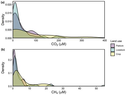 https://www.biogeosciences.net/16/4211/2019/bg-16-4211-2019-f02